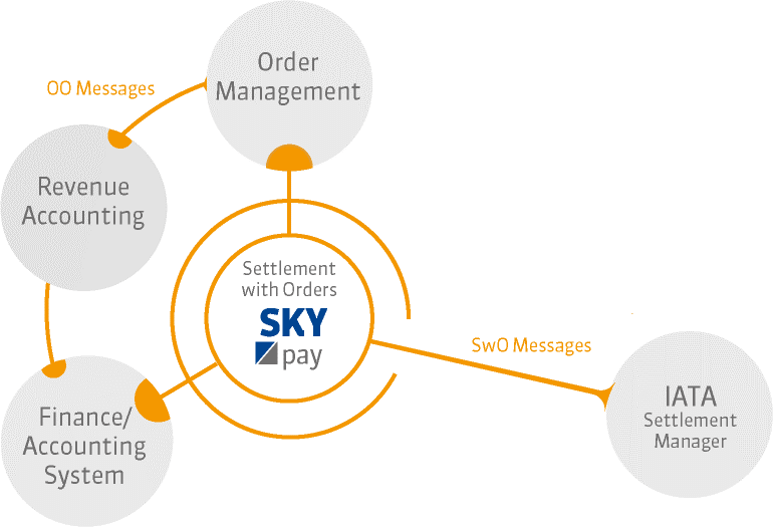 graphic_SKYpay